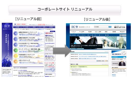 IICパートナーズ画面イメージ
